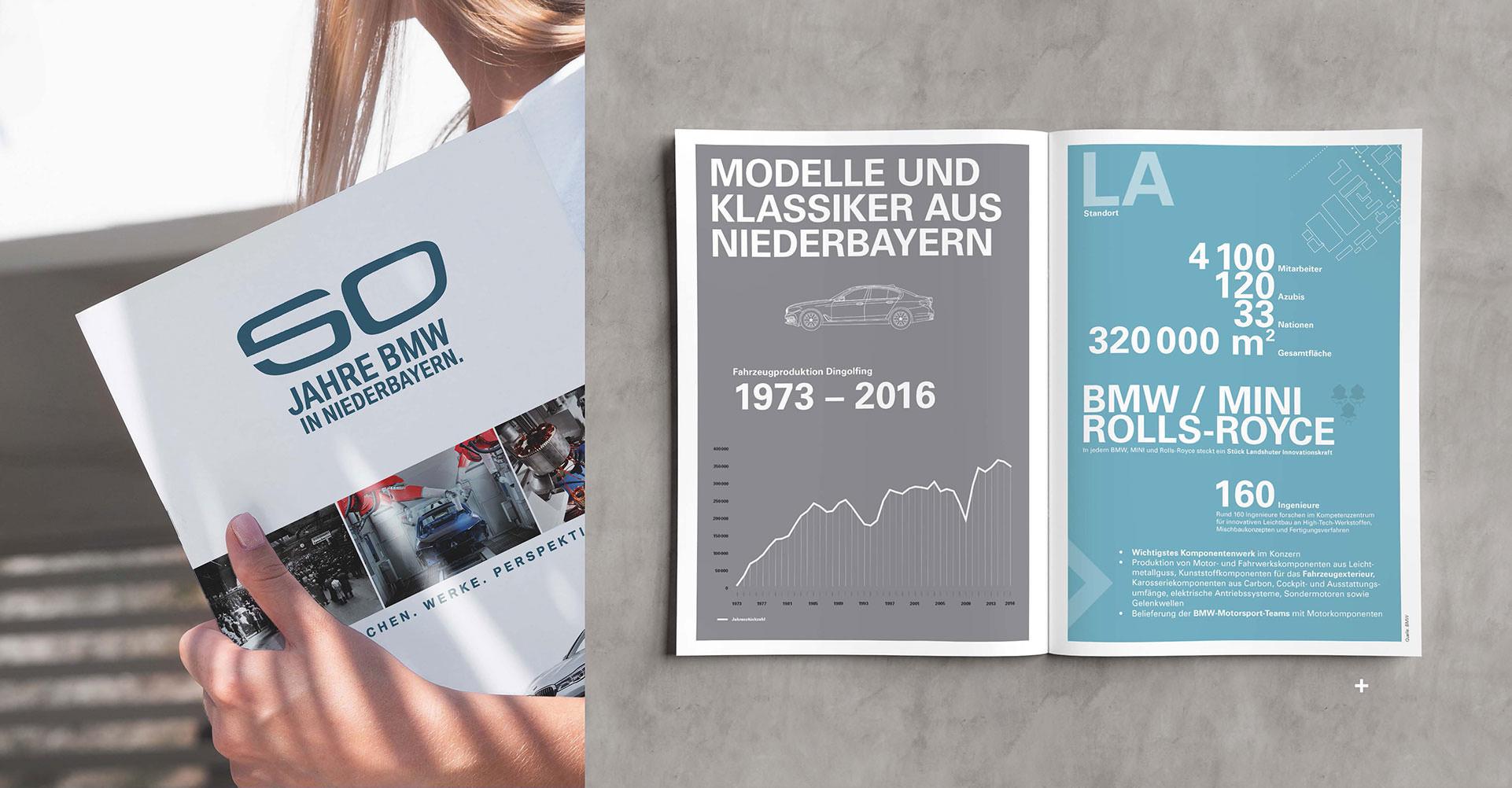 BMW Sonderbeilage – 50 Jahre BMW in Niederbayern